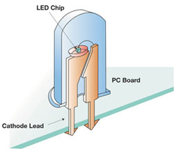 5-mm-type LED