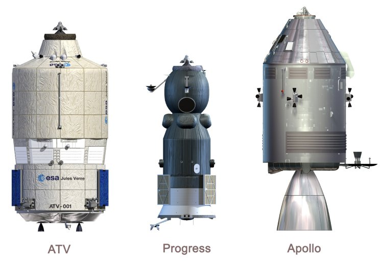 ATV Progress Apollo comparison
