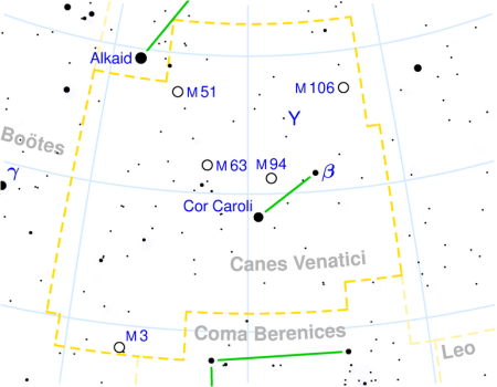 Canes Venatici constellation