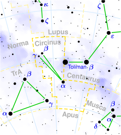 Circinus constellation