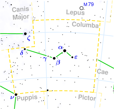 Columba constellation