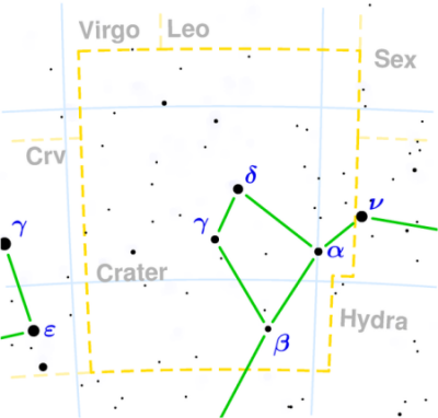Crater constellation
