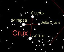 The constellation Crux