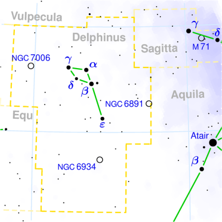 Delphinus constellation