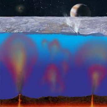 hypothetical subsurface ocean on Europa