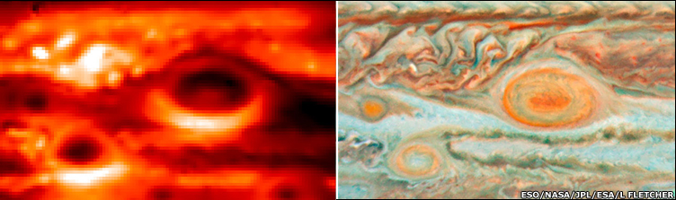 Thermal images (left) from the ESO's Very Large Telescope, and others in Chile and Hawaii, have shown that the color of Jupiter's Great Red Spot is related to its temperature.
