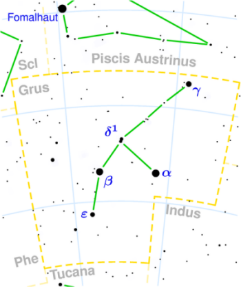 Grus constellation