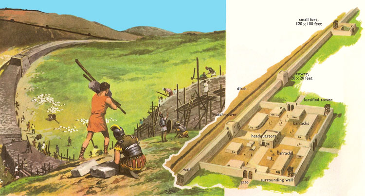 Reconstruction of a section of Hadrian's Wall