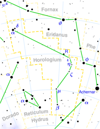 Horologium constellation