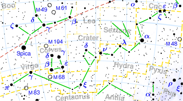 Hydra constellation