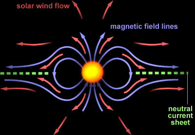 interplanetary magnetic field