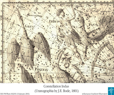 The constellation Indus depicted in Bode's Uranographia