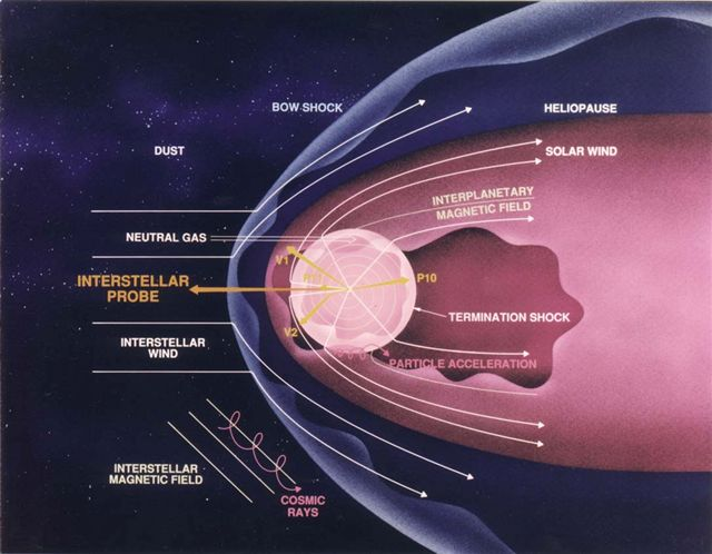boundary of interstellar space