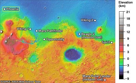 landing sites of Phoenix and early Mars spacecraft