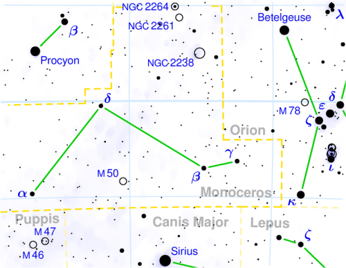Monoceros constellation