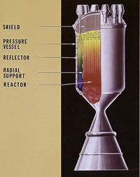 Artist's concept of the NERVA engine's reactor