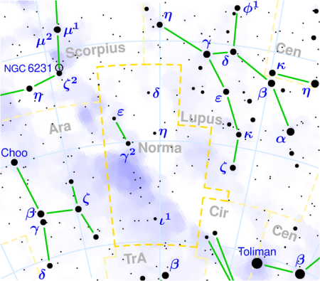 Norma constellation