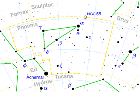 Phoenix constellation