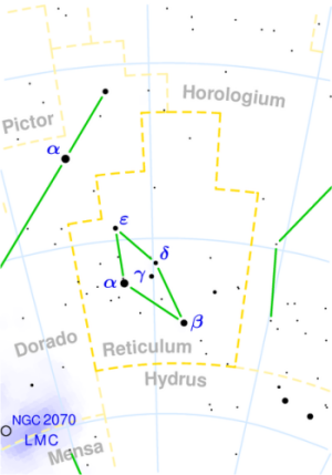 Reticulum constellation