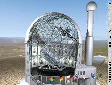 South African Large Telescope