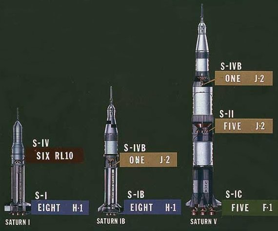 Saturn family of rockets.jpg