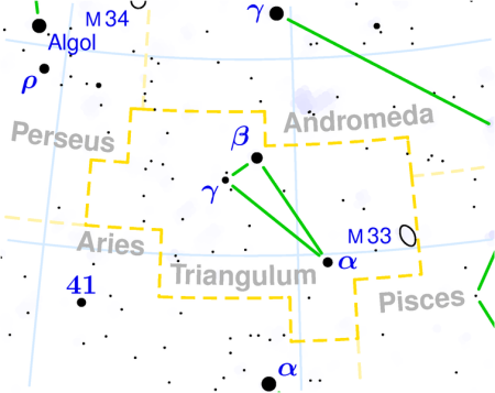 Triangulum constellation