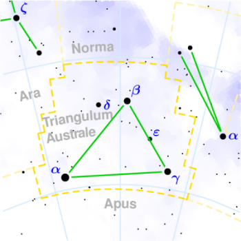 Triangulum Australe constellation