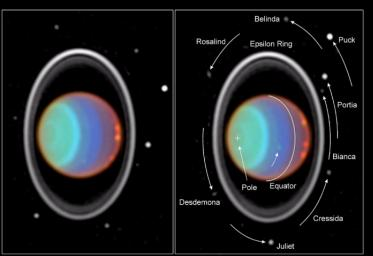 Uranus, rings, and moons