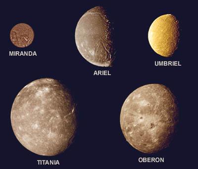 external image Uranus_moons.jpg