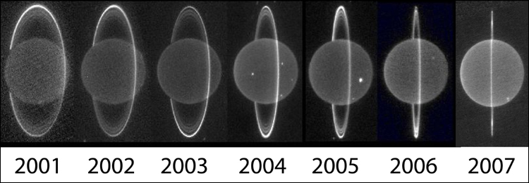 changes in the appearance of the rings of Uranus from 2001 to 2007