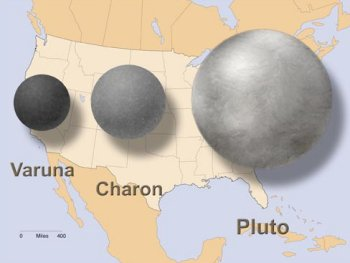 Varuna, Charon, and Pluto size comparison