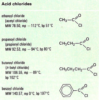 Examples of acid chlorides
