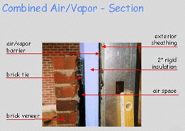 combined air-vapor barrier