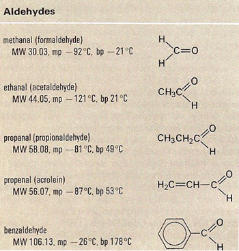 properties and structure of some aldehydes