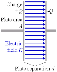 parallel-plate capacitor