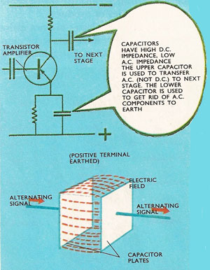 capacitors and impedance