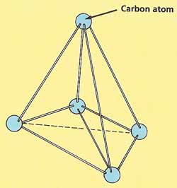 molecular structure of diamond