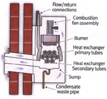 how to clean heat exchanger on worcester boiler