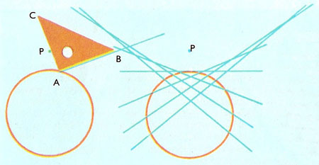 construction of a hyperbola