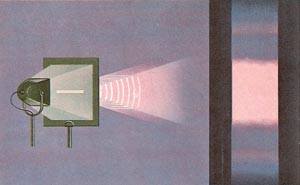 diffraction from one slit