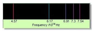 Balmer spectrum of hydrogen