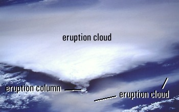 eruption cloud