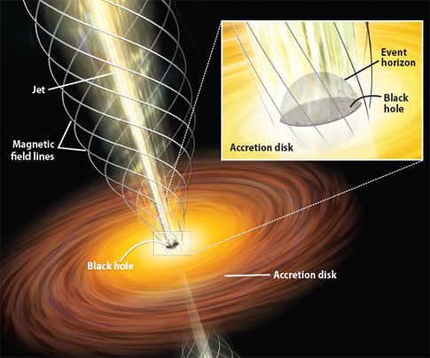 features of a black hole