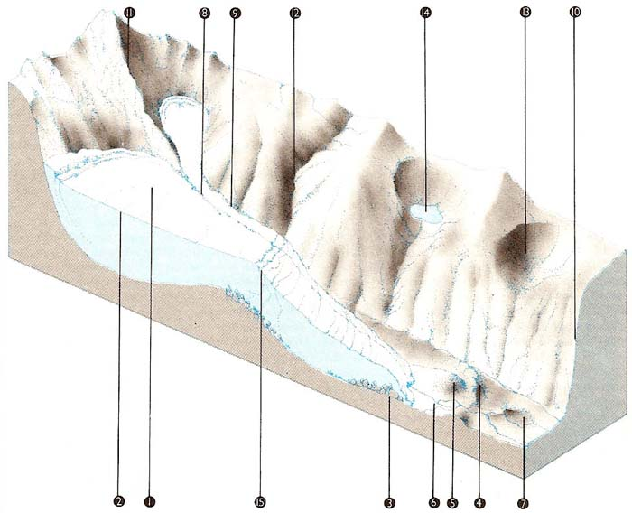 features of glacier and glaciated landform