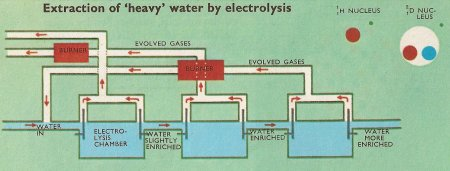 heavy_water_electrolysis.jpg