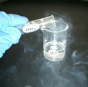 Reaction between hydrochloric acid and ammonia