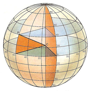 latitudes and longitudes. latitude and longitude
