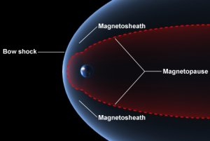 magnetosheath, magnetopause, and bow shock