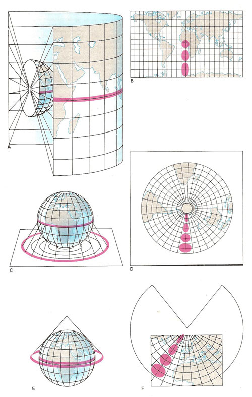 Various map projections