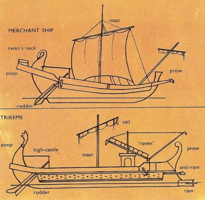 Roman merchant ship and trireme